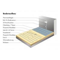 elektrische Fußbodenheizung Fliesenheizung